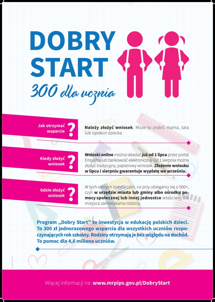Znalezione obrazy dla zapytania Dobry Start 300 dla ucznia