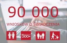 Więcej o: Ponad 90 tysięcy wniosków o świadczenia w 2 miesiące!